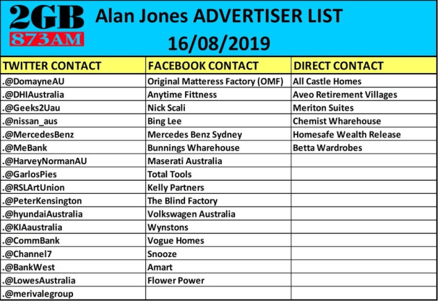 Alan Jones writes to Jacinda Ardern to apologise after companies pull ads