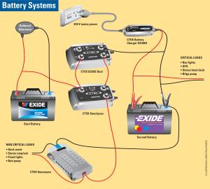 p144 mid power up! fishing world triple battery system wiring diagram at eliteediting.co