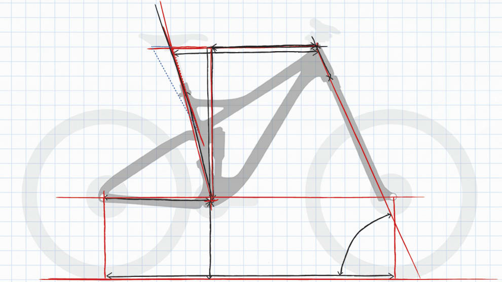 MTB Frame Geometry Explained - Mountain Biking Australia magazine