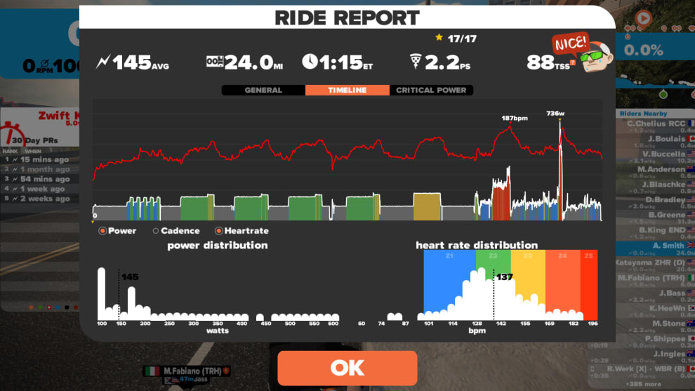 Detailed yet easy-to-interpret analytics of a Zwift workout report.