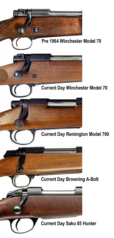 Rifle Action Types