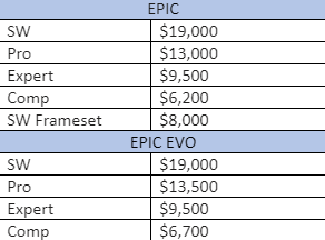 evo-aus-pricing.png