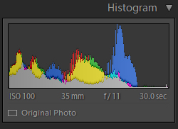 How to read your histogram