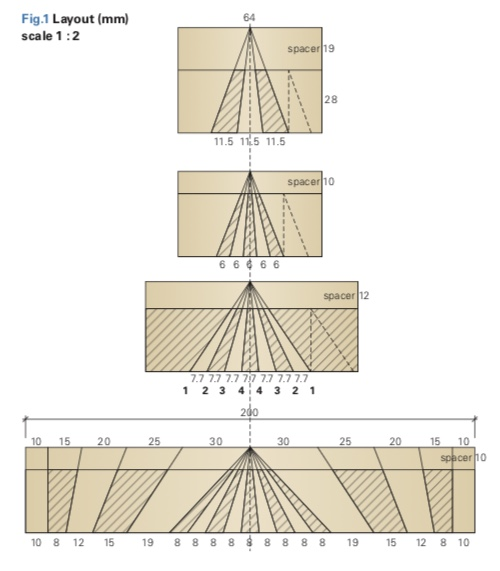 impossible-dovetails.diagram.jpeg
