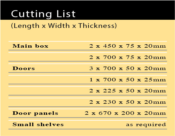 toolbox-cut-list.jpg