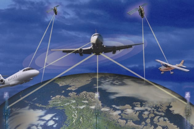 A schematic showing how ADS-B technology will revolutionise navigation. (Honeywell)