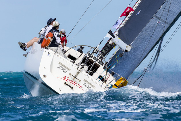Hamilton Island Race Week Courses
