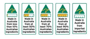 The new Country of Origin labels will show what percentage of the ingredients in the food, by weight, are Australian.