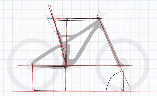 MTB Frame Geometry Explained - Mountain Biking Australia magazine