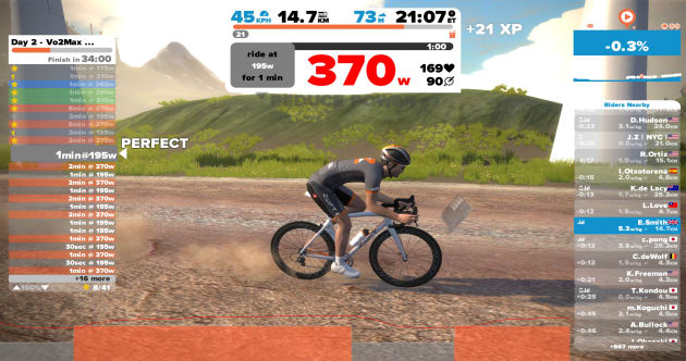 Train hard in the company of others with Zwift and the Bicycling Australia 'Faster In Four Weeks' plan.