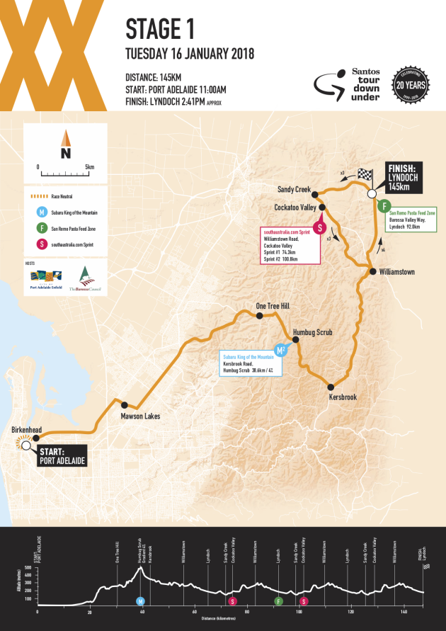 Stage 1 of the 2018 Santos Tour Down Under starts in Port Adelaide at 11am and will finish in Lyndoch some 145km away.