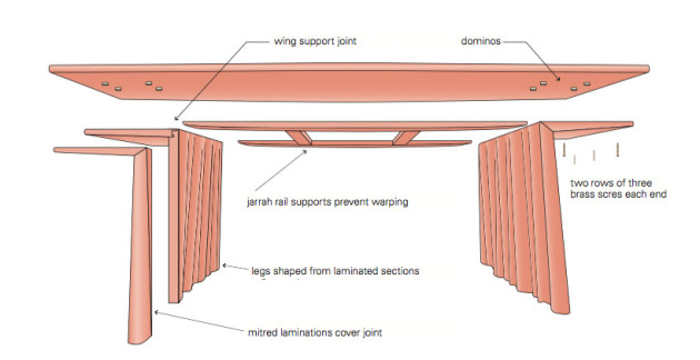 Wave Table diagram