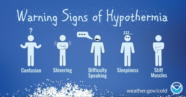 The warning signs of hypothermia
