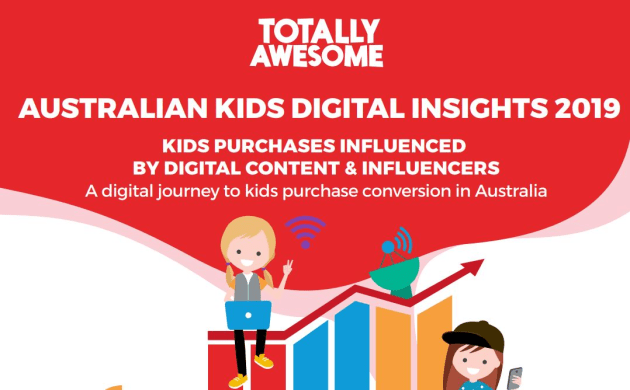 Source: TotallyAwesome Australia Kids Digital Insights 2019 report