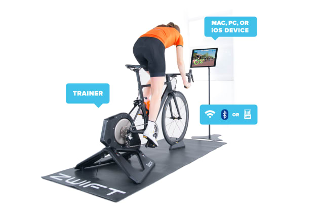 There's nothing complicated about a Zwift, users can start with an entry-level smart trainer and mobile phone or iPad and go right through to a set-up like this.