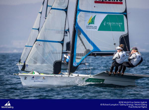 Twilight finish on tough second day in Hyères