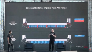 Tesla intends to integrate battery pack in body structure