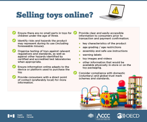 ACCC launches new toy safety campaign ahead of Christmas