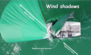 Downwind - everything you need to know about bad air