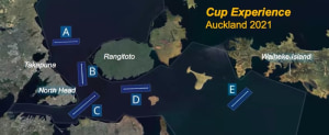 America's Cup: Where things stand