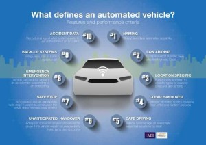 10 key features of a truly automated car