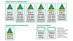 First Country of Origin labels hit supermarkets