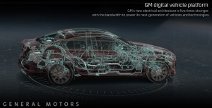 GM launches new electronic platform