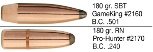 Spitzers Versus Round Nose Bullets