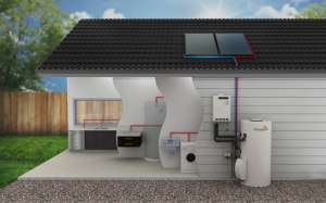 Call for a shake-up of Australia's solar hot water industry