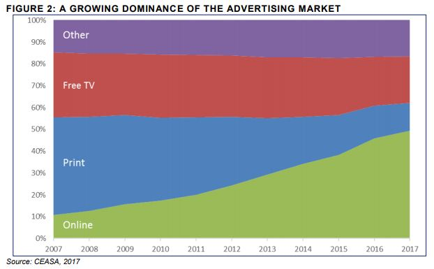 TV industry calls for mandatory third-party measurement of