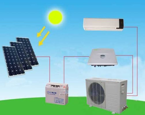 Solar Thermal Boosted Air Conditioners De Registered