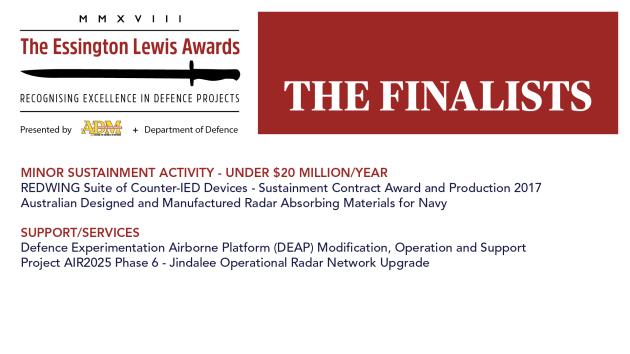 Essington Lewis Awards 2018 finalists announced at ADM2018 Congress