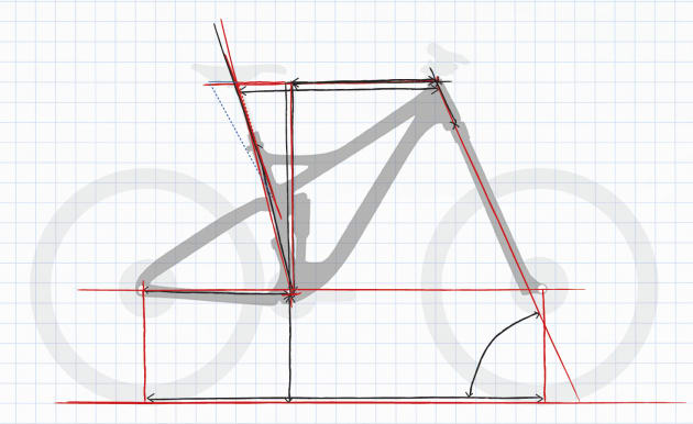 MTB Frame Geometry Explained - Mountain Biking Australia