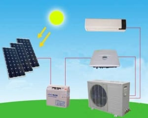 Solar thermal boosted air conditioners de-registered