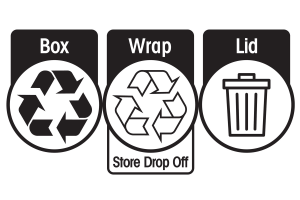 Australasian Recycling Label turns two