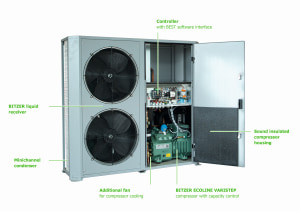 A future-proof solution with A2L category refrigerants