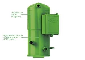 Scroll compressors for use with A2L refrigerants