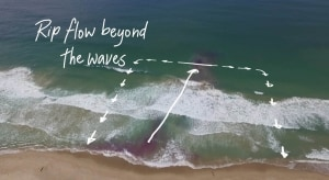 How to... survive beach rip currents